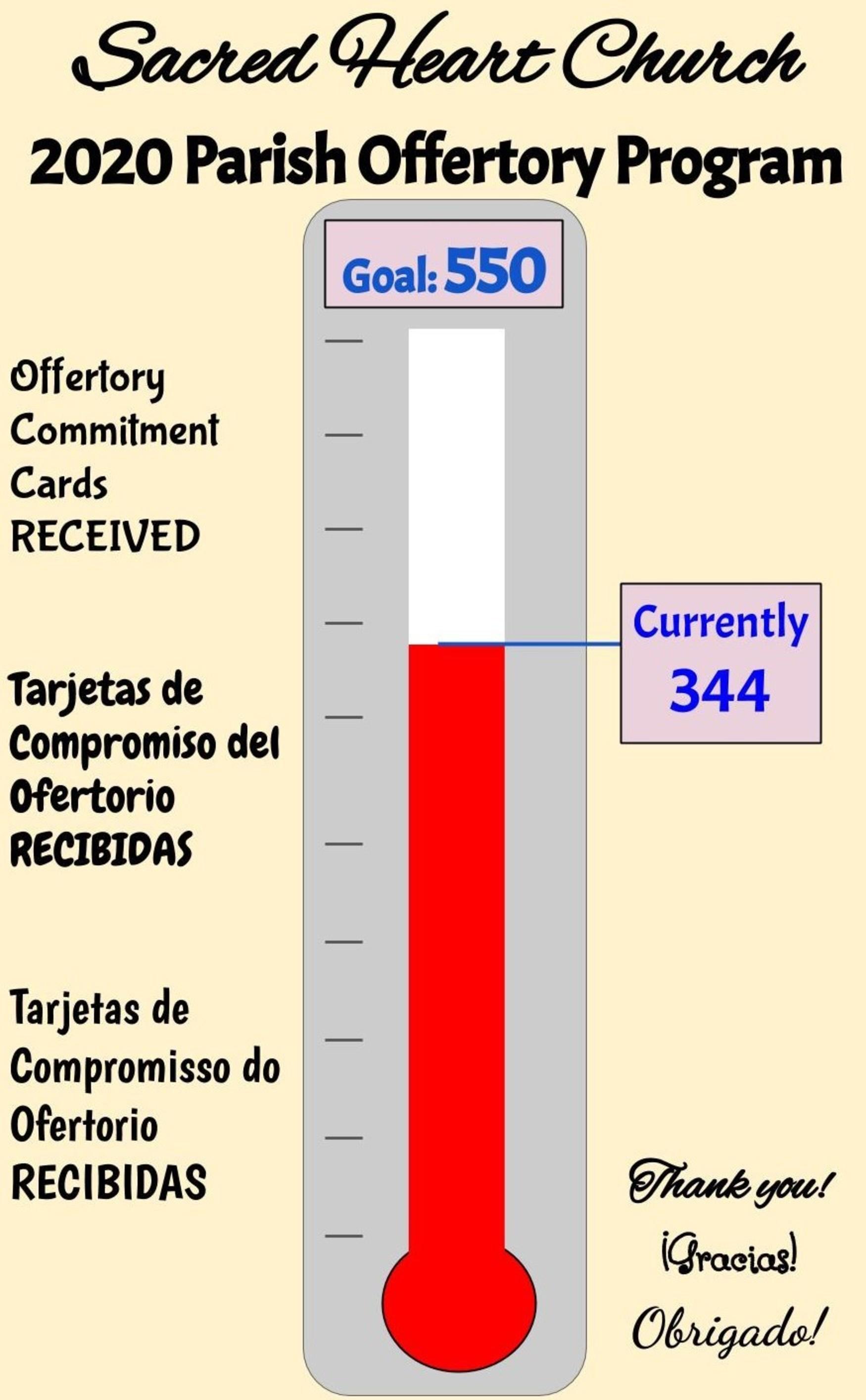 2020 Parish Offertory Thermometer